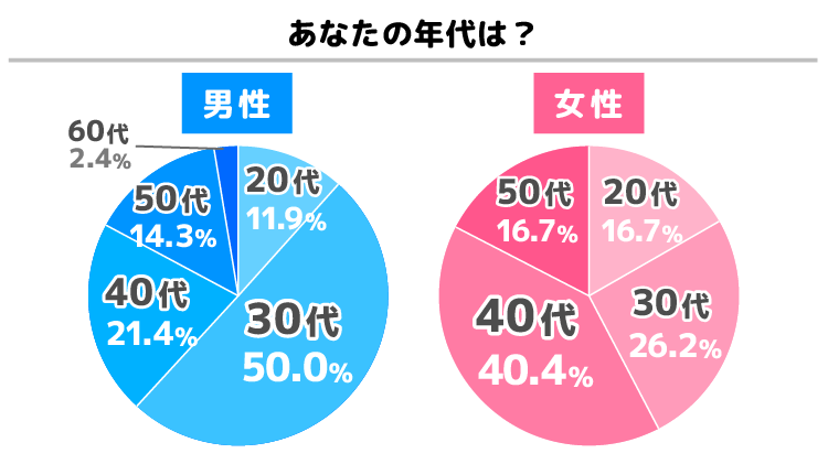 graph-01-1