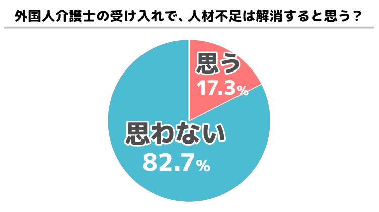 graph-05