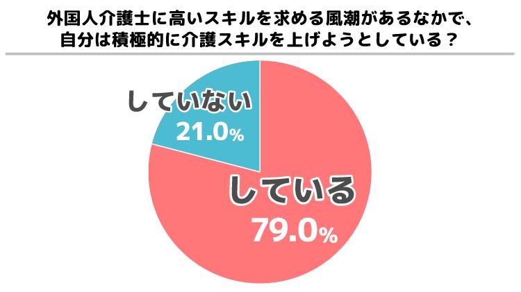 graph-07