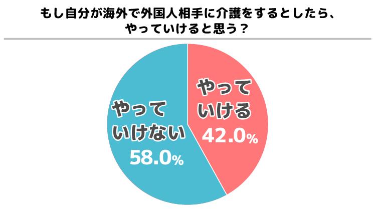 graph-08