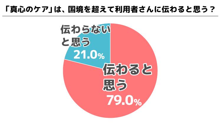 graph-09